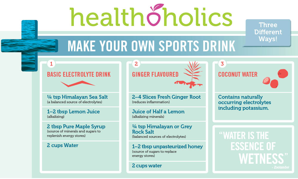 Make Your Own Sports Drink 3 Ways